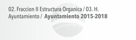 Estructura Orgánica – Ayuntamiento 2015-2018
